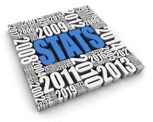 Annual Bankruptcy Statistics Statistics